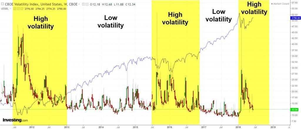 SPX-volatility-VIX